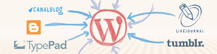 Comment migrer (importer / exporter) son blog vers WordPress.org