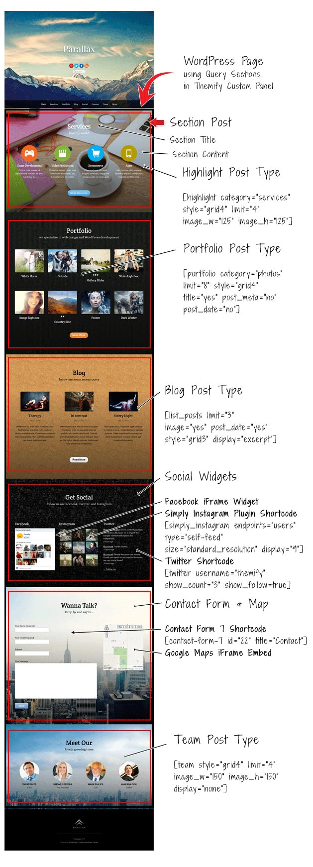 trucs-de-blogueuse-theme-wordpress-feminin-12