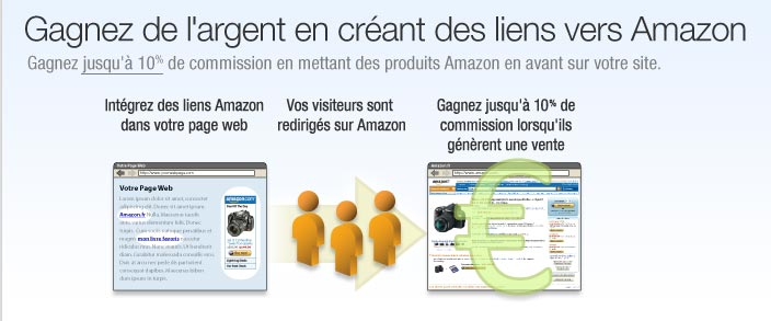 trucs de blogueuse - affiliation amazon 1
