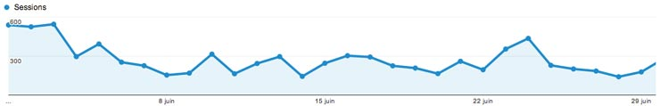 trucs-de-blogueuse---bilan-mois-juin-2014-1