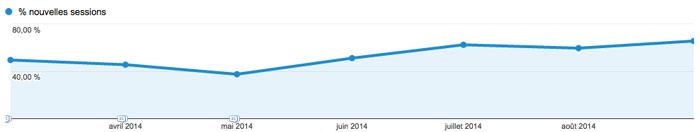 trucs-de-blogueuse---bilan-septembre-2014-4