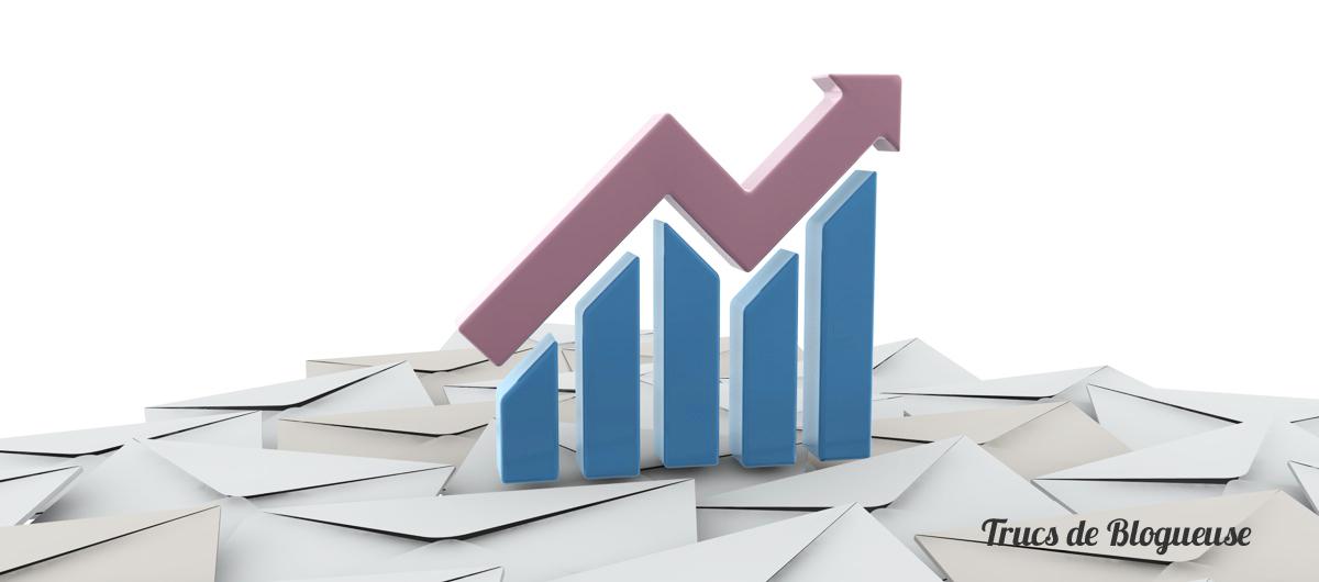 Comment améliorer les performances de ses newsletters ?